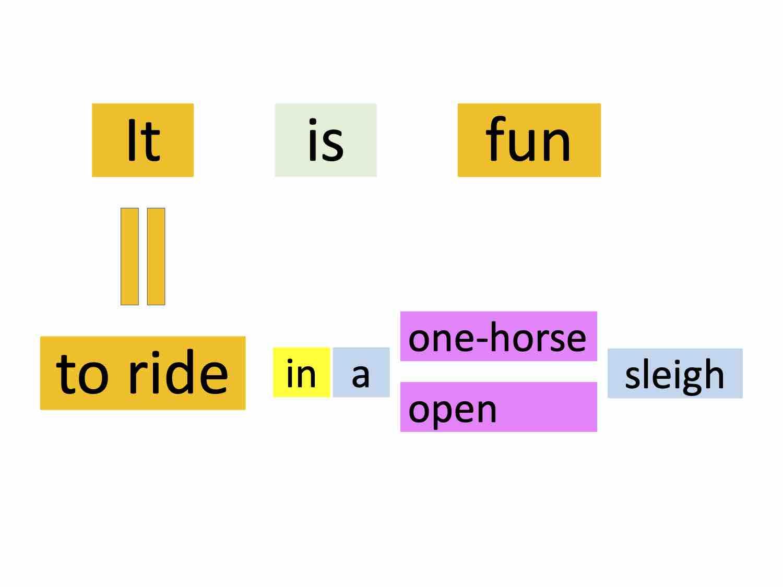 It って何を指しているの? one-horse open sleigh の考え方